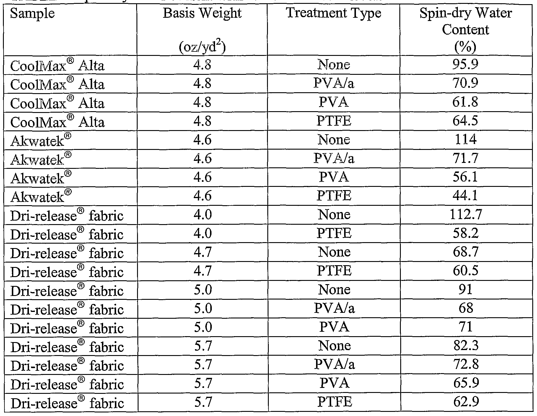 Weighted blanket weight chart custom fleece blankets weight chart choice image free choosing a weighted blanket what do i need to consider figure imgf000034 0001 nvjuhfo Image collections
