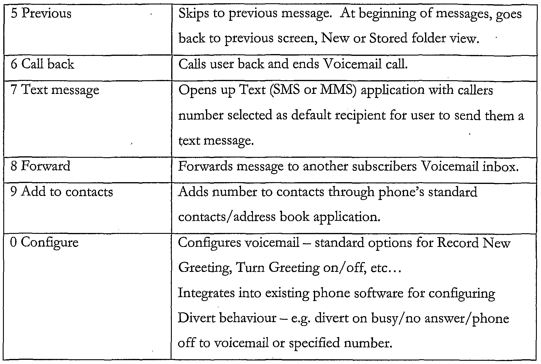 Voicemail greeting script images greeting card examples fine voicemail greeting template pictures inspiration the best wo2004095814a1 a method of managing voicemails from a kristyandbryce Image collections