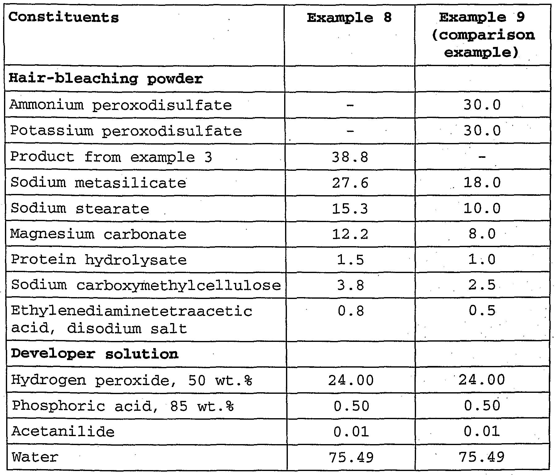 Developer And Bleach Powder Ratio