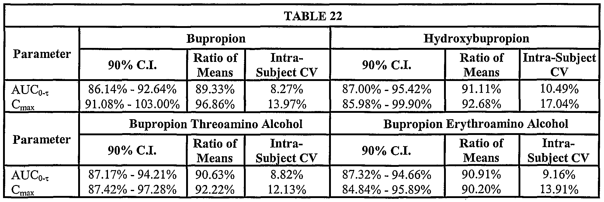 ratio-bupropion and alcohol