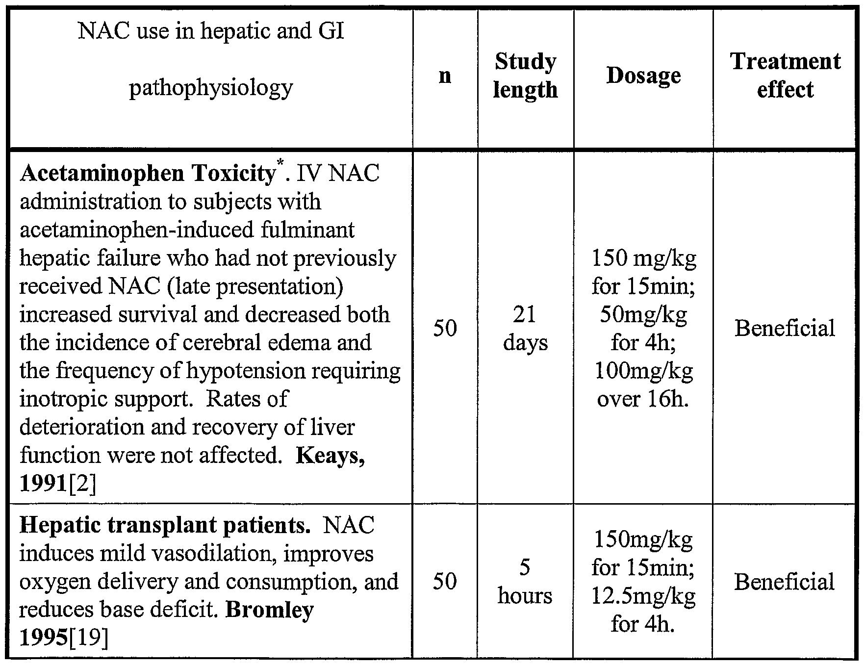 nac in chronic tylenol ingestion