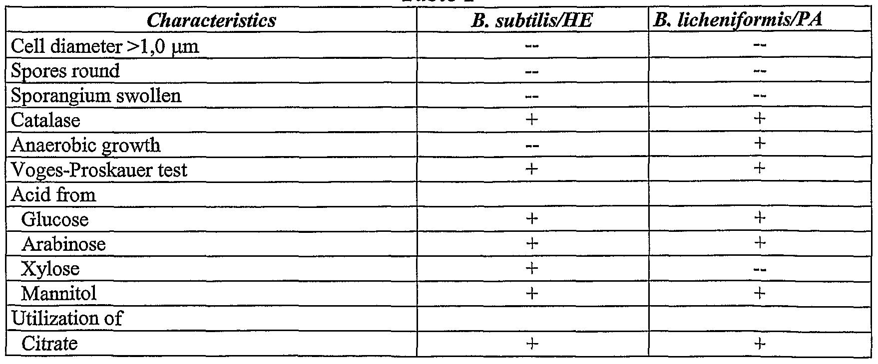 test propionate vs test cypionate
