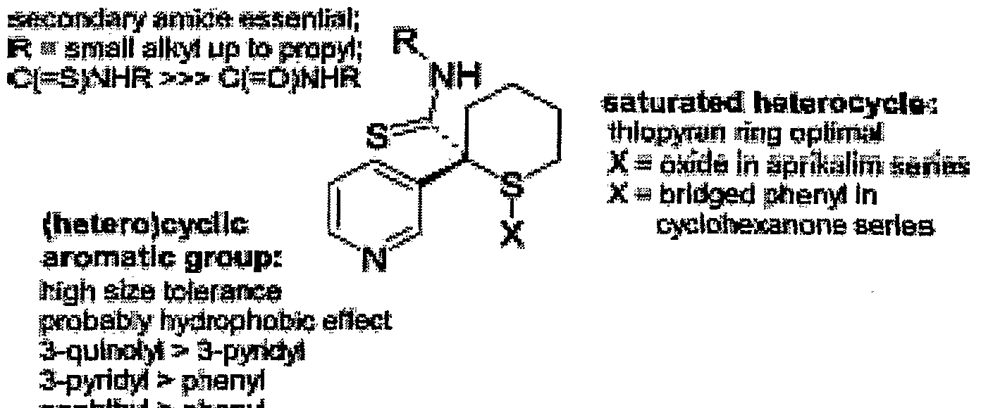 clopidogrel structure activity relationship example