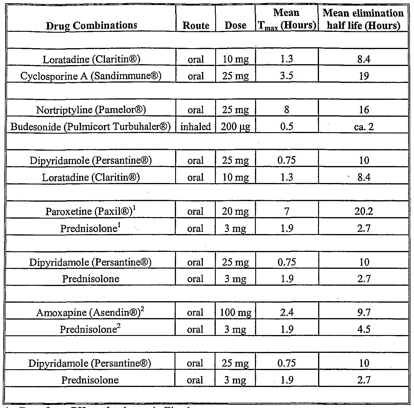 DailyMed - AMOXAPINE- amoxapine tablet