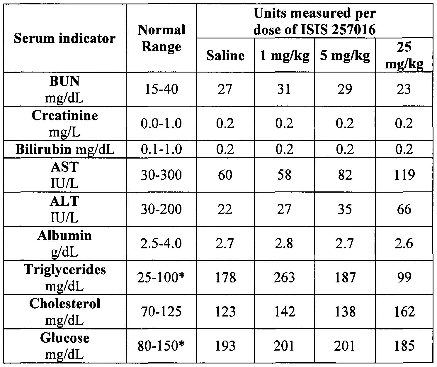 Liver Function Test Normal Range Chart Hunt Hankk Co