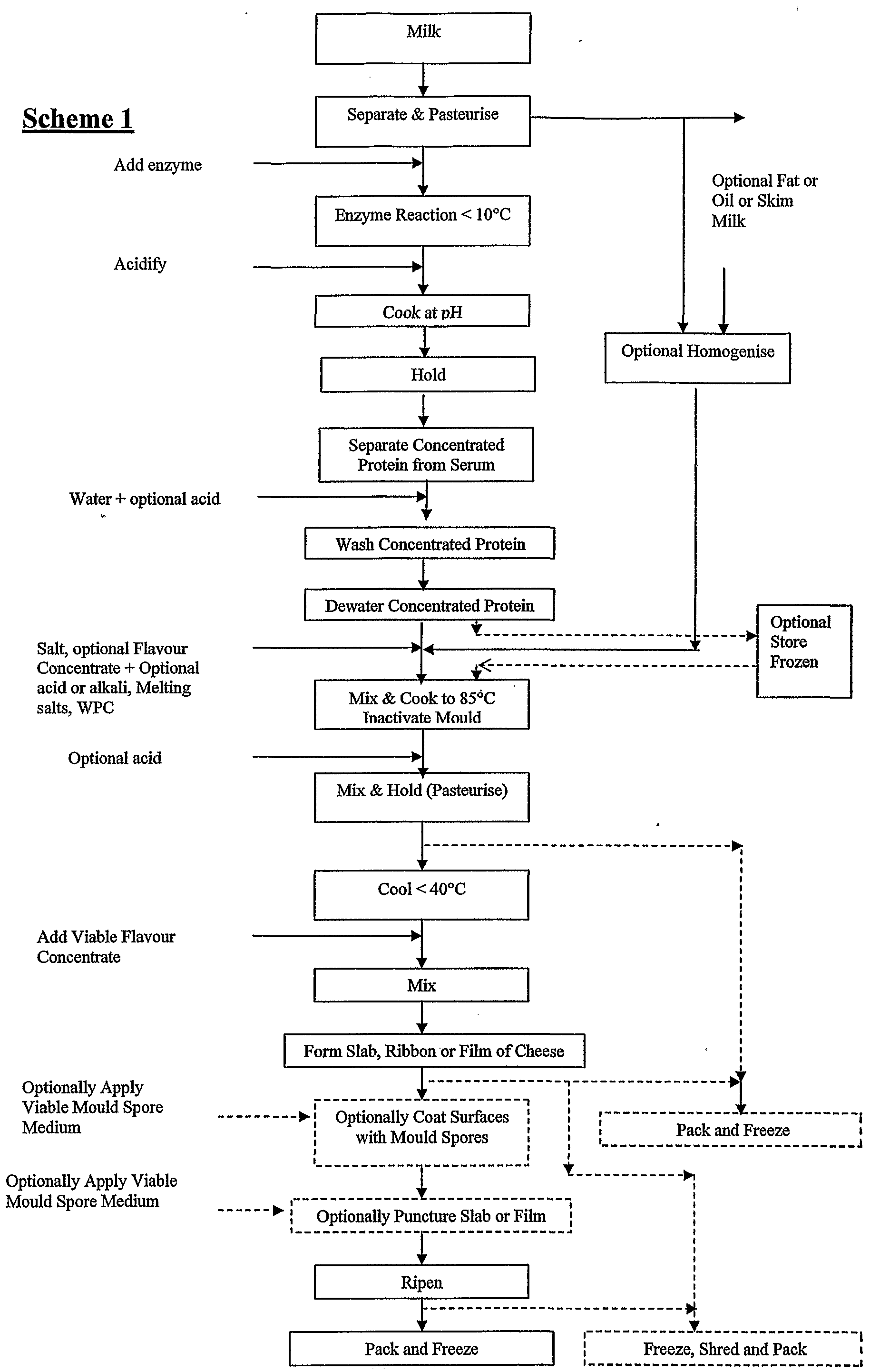 patent ep1691621a2 dairy product and process google cheese processing diagram