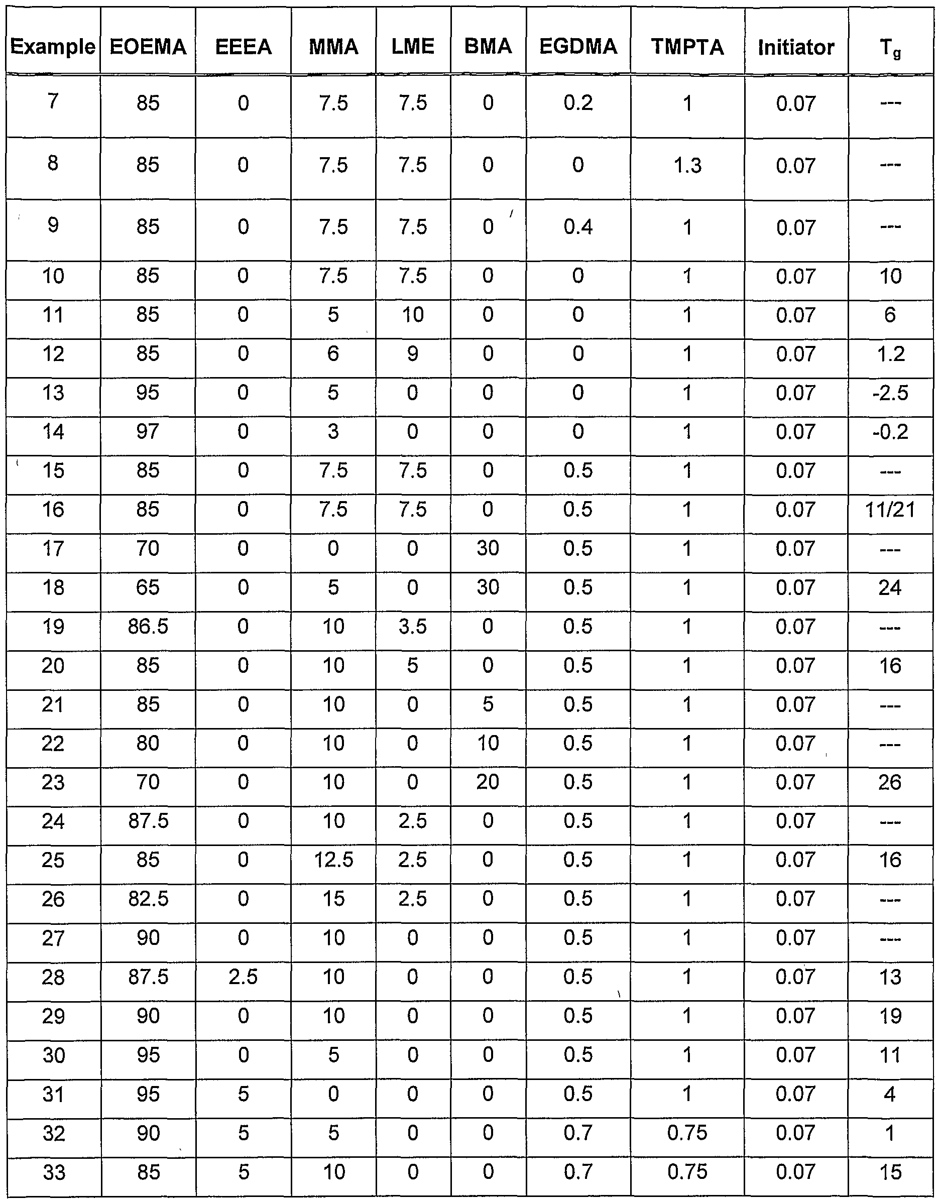 30 times 30 multiplication chart images chart example ideas multiplication tables up to 30 choice image periodic table images patent wo2005047349a1 materials for making hydrophobic gamestrikefo Images