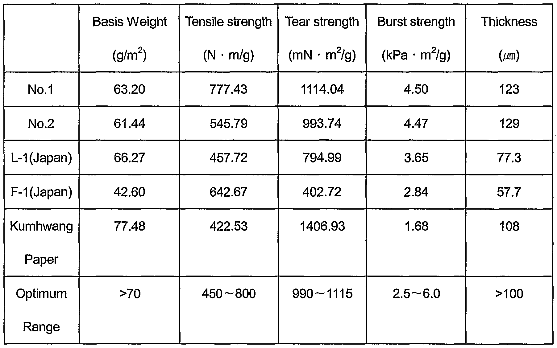 essay on inner strength Essay/paper sample on a given topic  struggle is the key to success (essay  this type of struggle makes us discover our inner strength and come to grips .