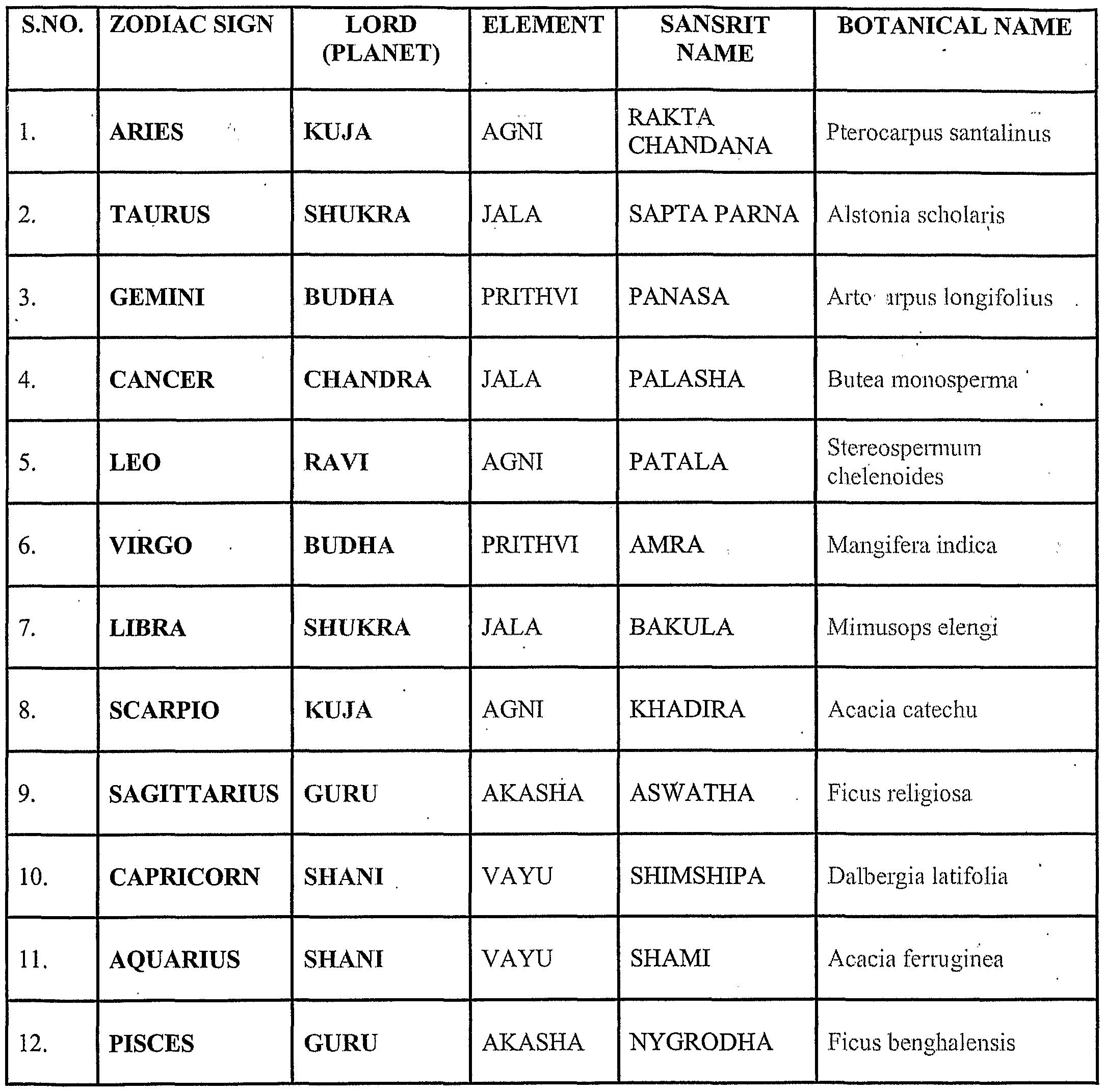 maha mangala sutta in hindi pdf