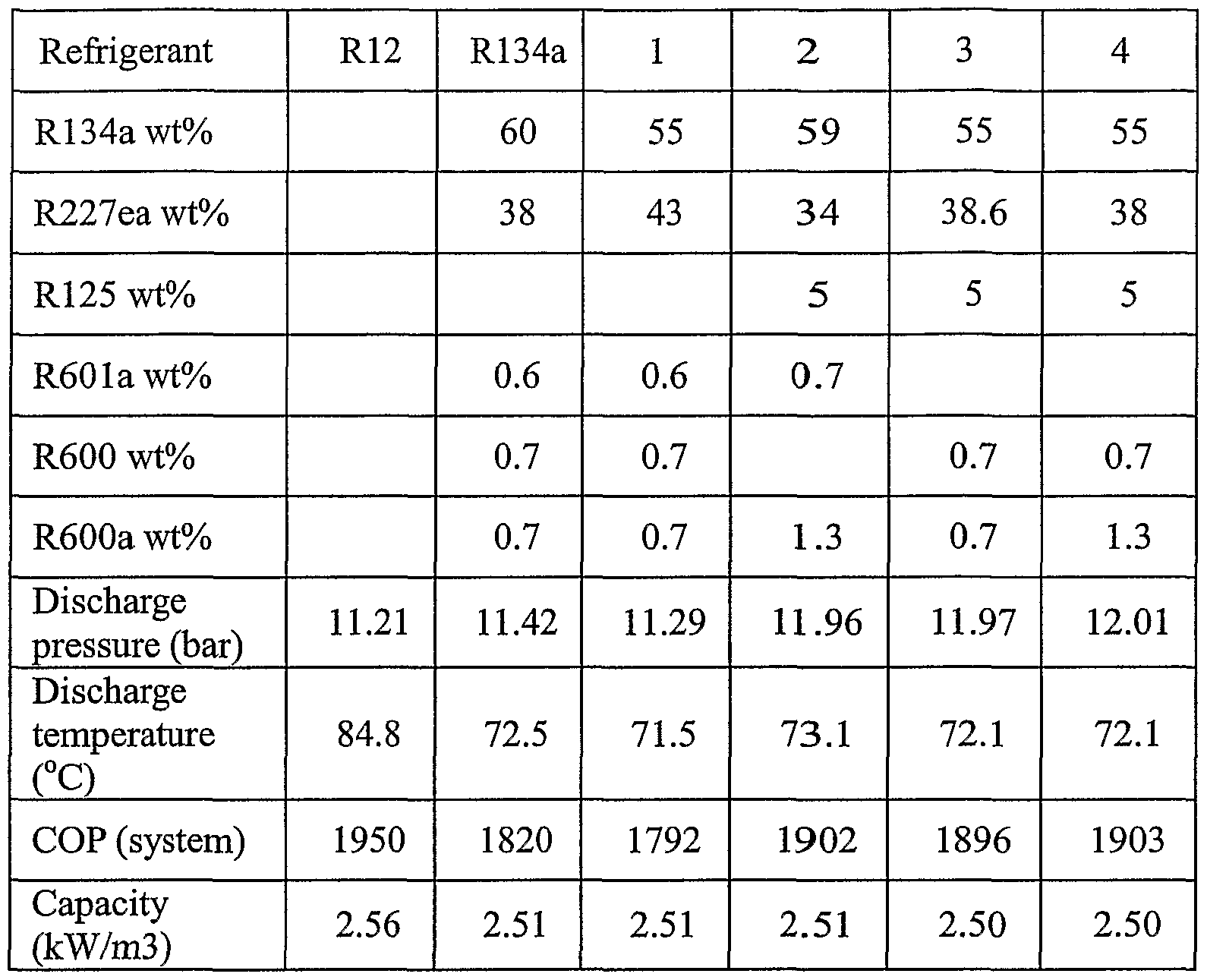 R134A To R12 Conversion Chart - Best Picture Of Chart