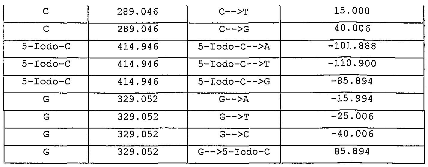 The binary trader virus