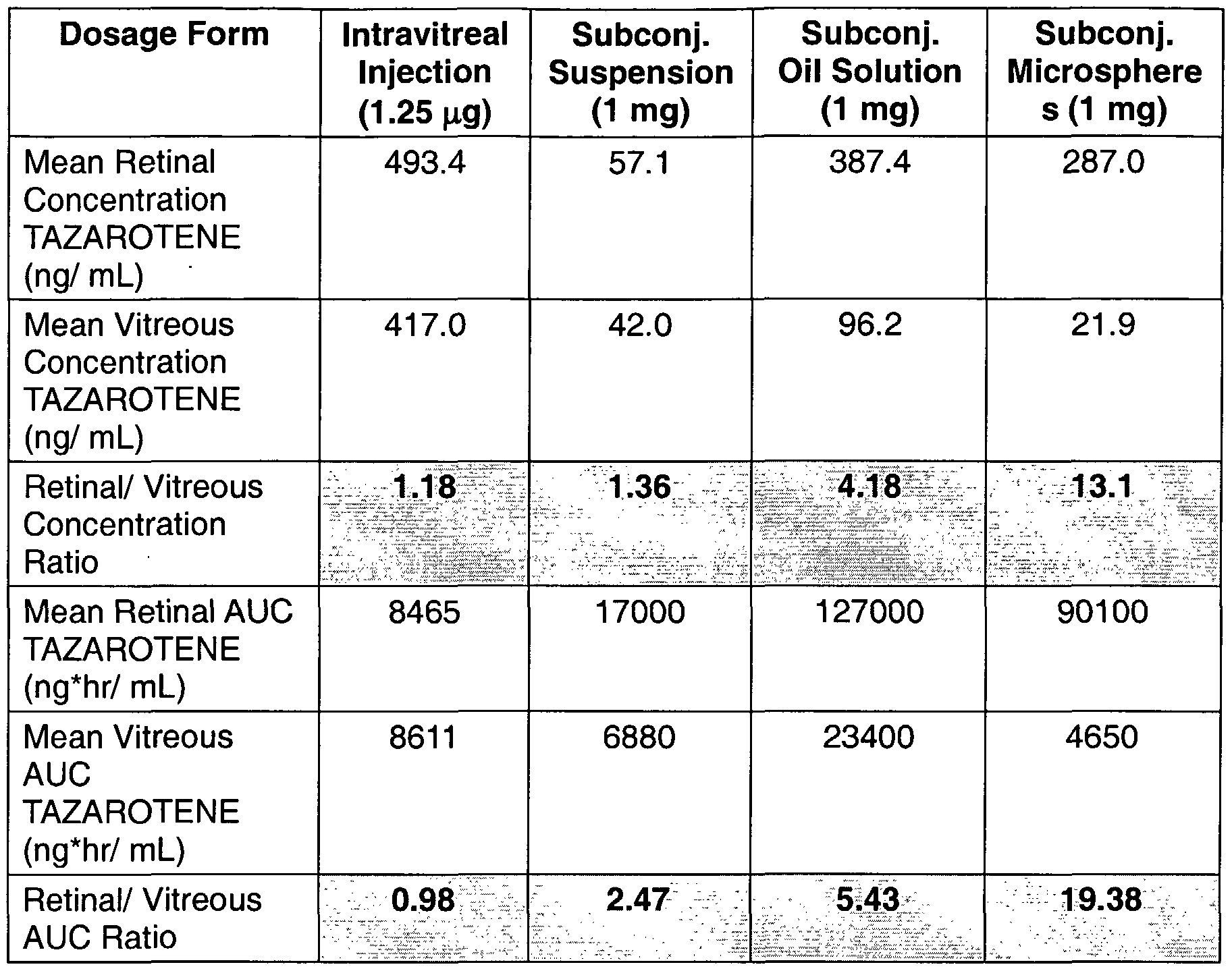 ocular steroid potency chart