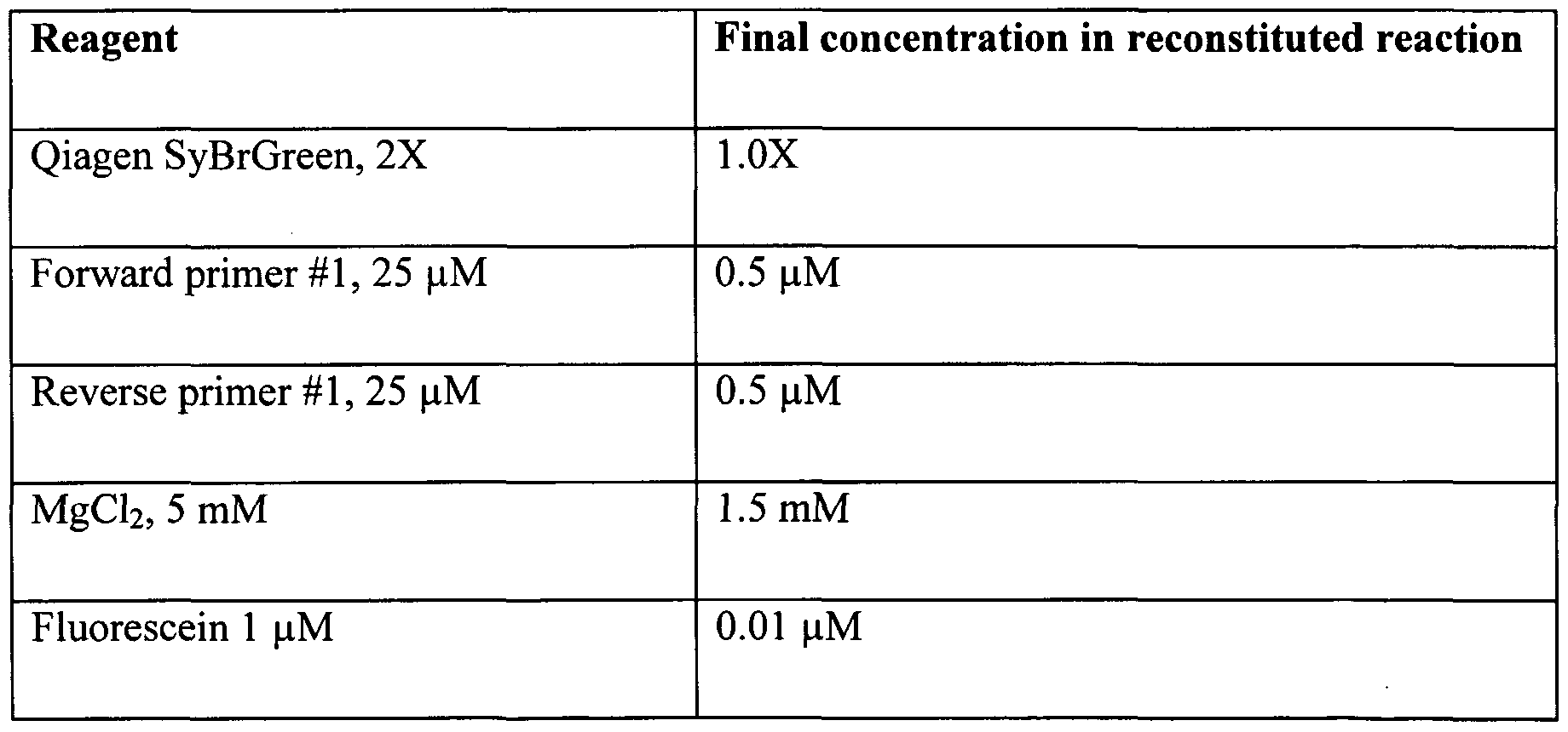 escherichia coli 0157 h7 essay example Colorimetric paper-based detection of escherichia coli, salmonella spp, and   are hampered by sporadic contamination, small sample sizes tested, the  for  concentration of salmonella and escherichia coli o157:h7 from.