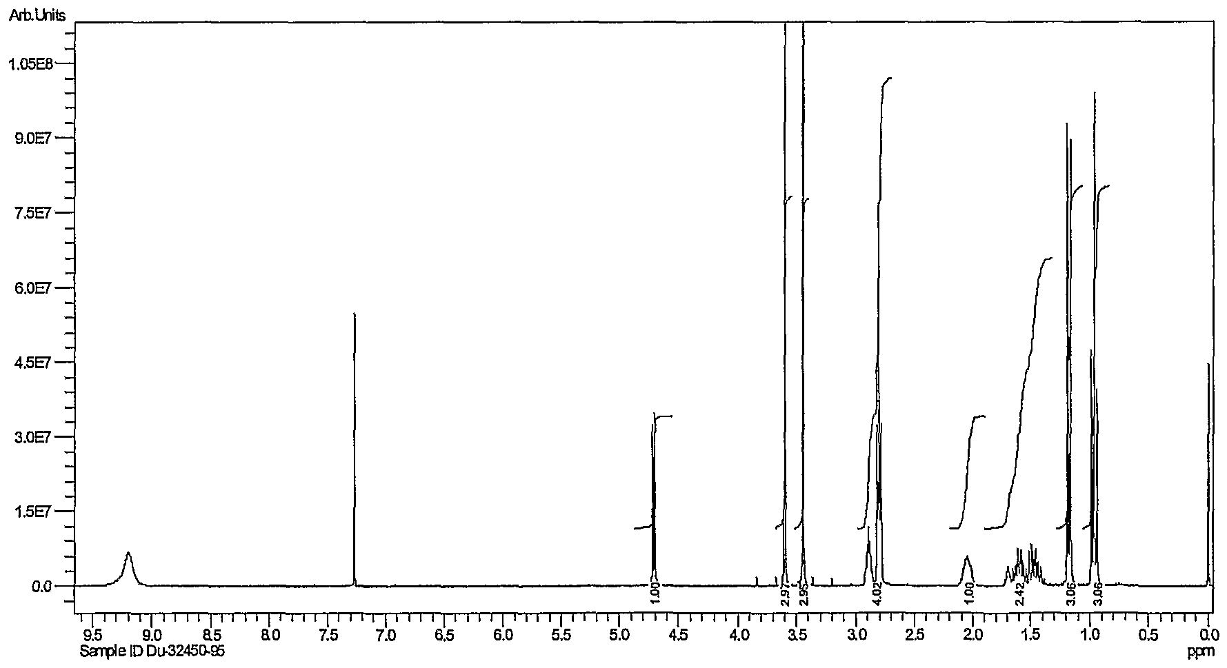 Organic Spectroscopy International Synthesis Of Amino Alkoxy