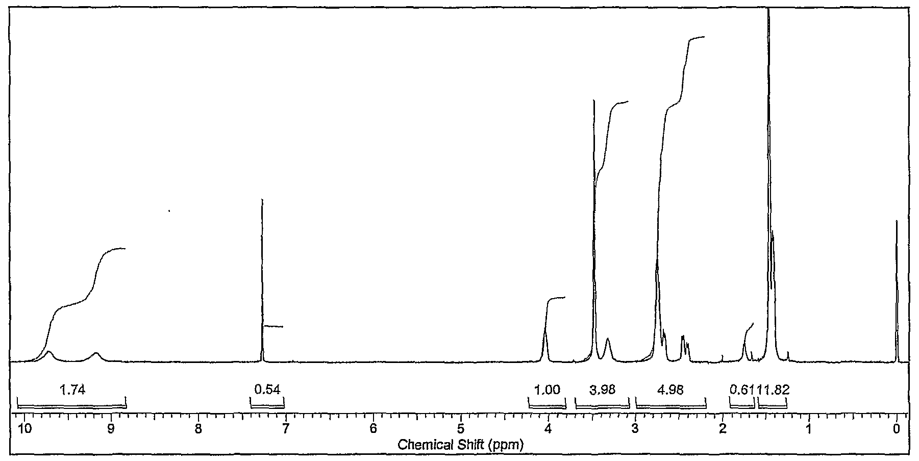 triethylamine nmr pictures to pin on pinterest thepinsta