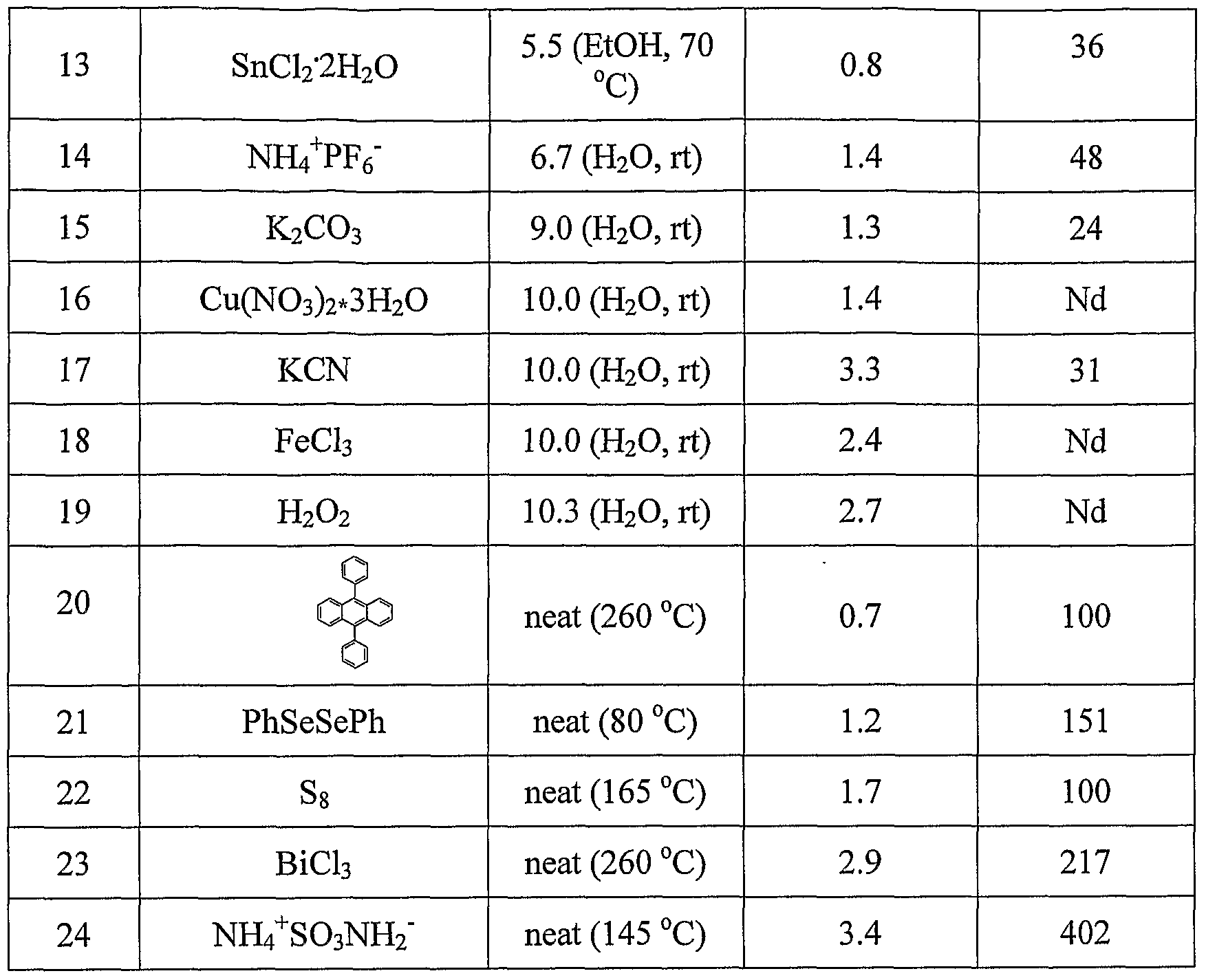 Patent wo2006000227a1 porous article for delivering - Ir table for inorganic compounds ...