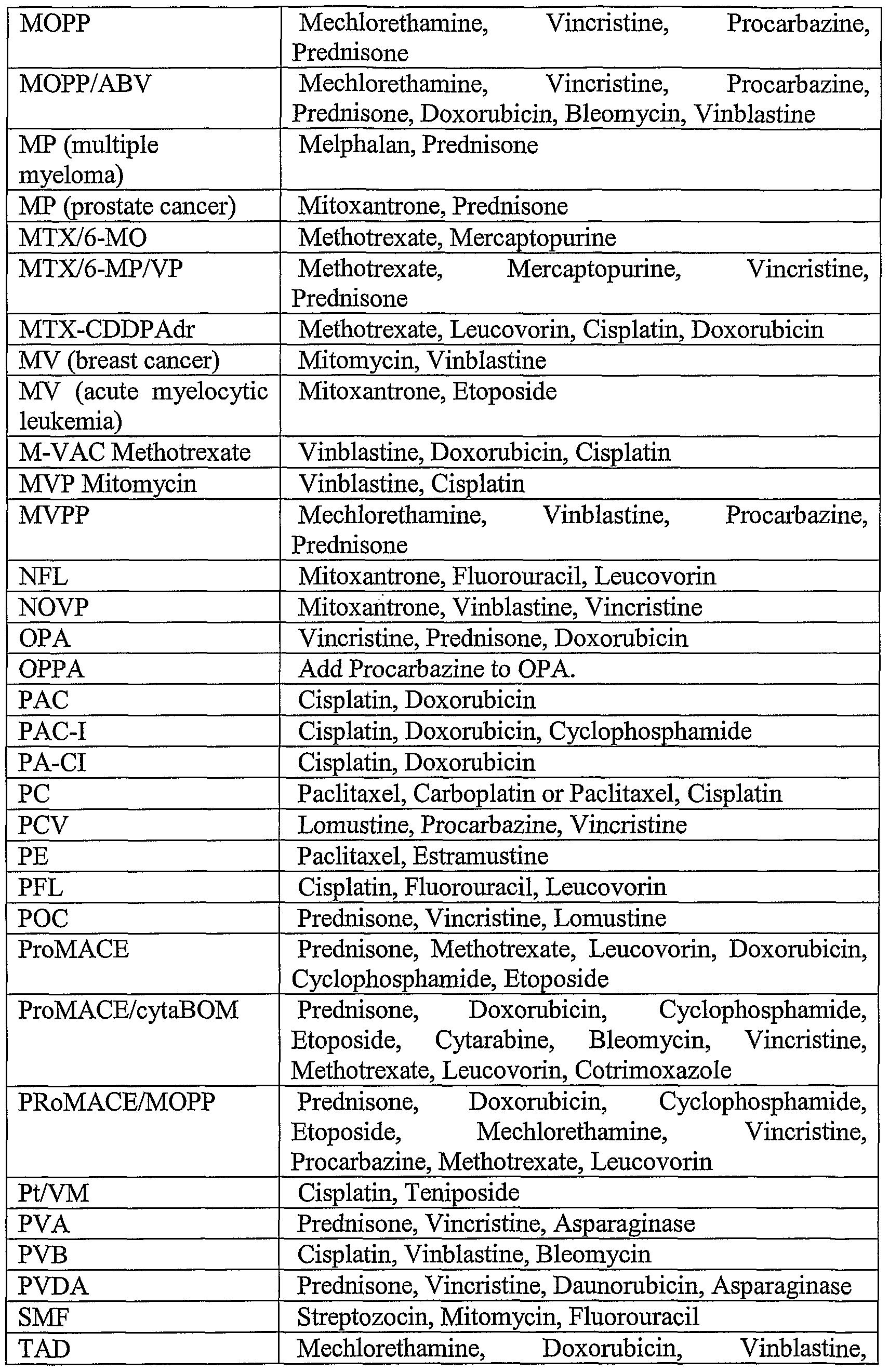 Prednisone 25 mg.doc - Patent Wo2006028969a1 Pancreatic Cancer Treatment Using Na K Atpase Inhibitors Google Patents