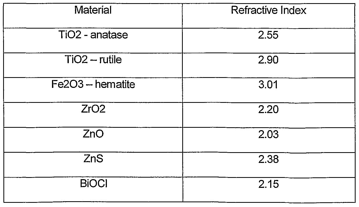 Brevetto Wo2006088761a2 Multilayer Effect Pigment