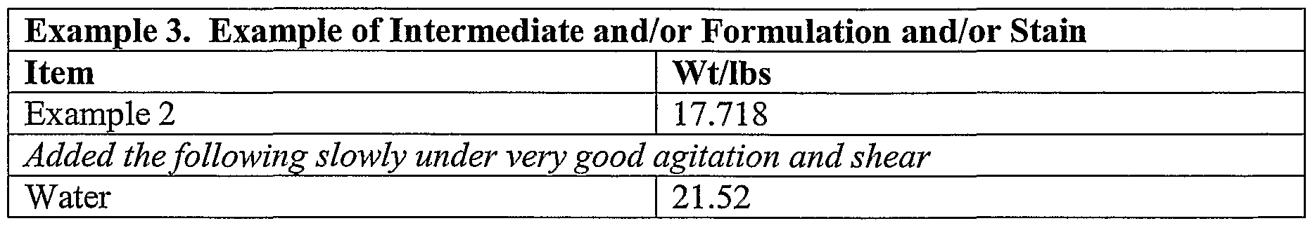 Patent Wo2006093916a2 Emulsions Useful For Coatings And