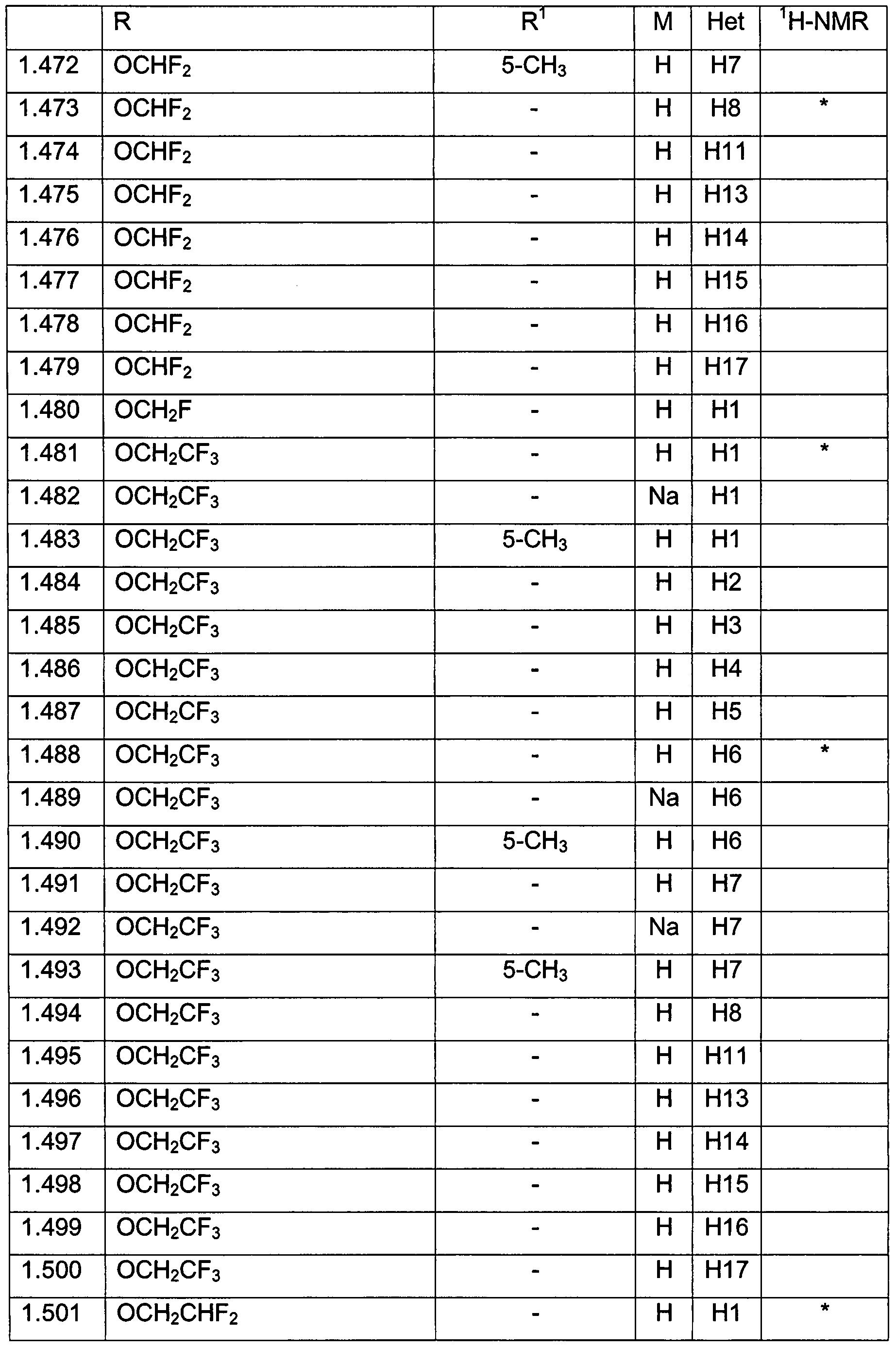 专利wo2006<strong>11</strong>4221a1   sulfonylaminothiocarbonyl