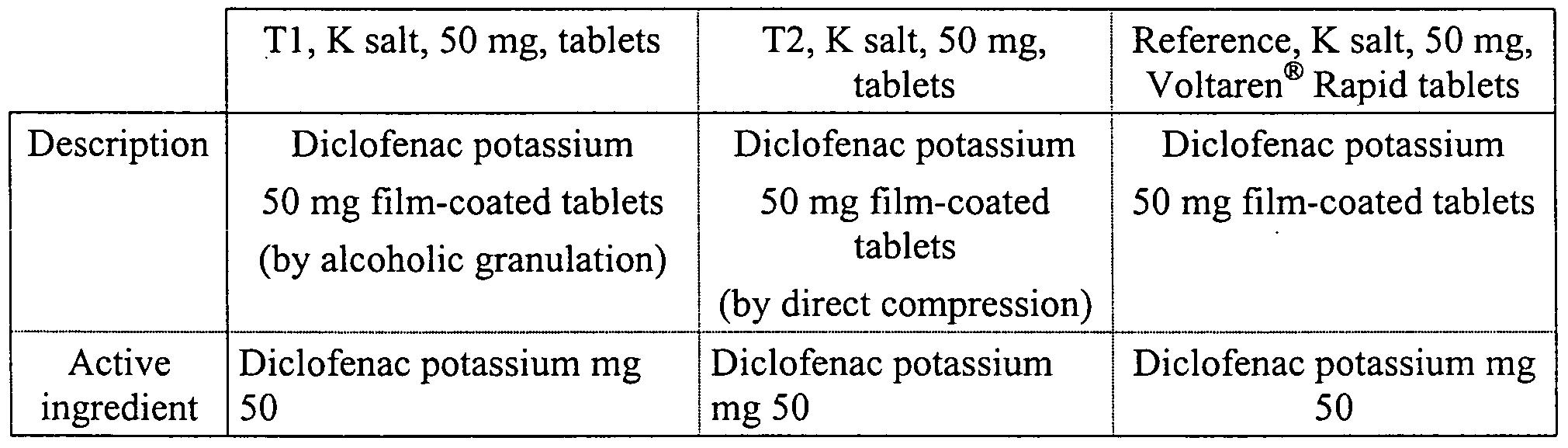 Diclofenac Potassium 50 Mg En Espanol