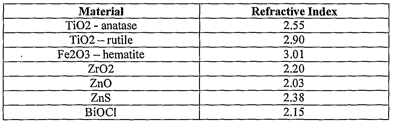 Patent Wo2007021731a2 Dye Attached And Or Surface