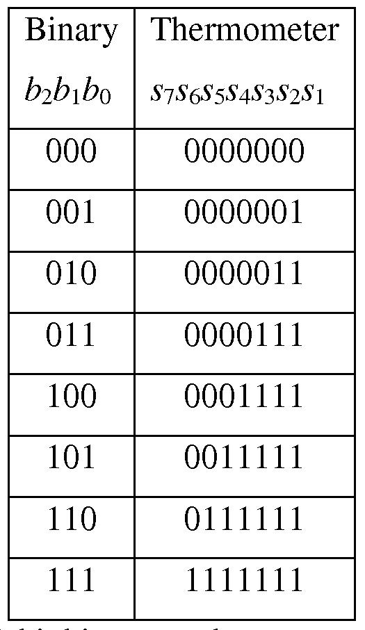 Binary options decoded