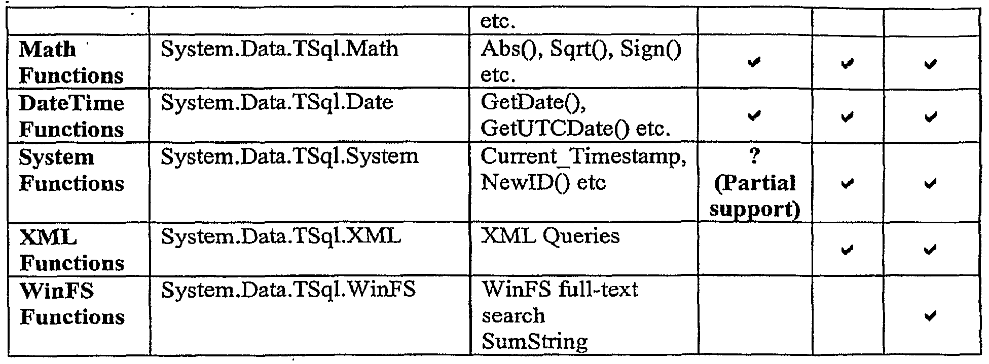 Funky Xml Math Collection - Math Worksheets - modopol.com