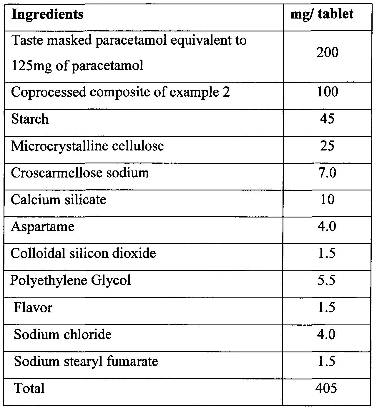 tramadol acetaminophen ingredients