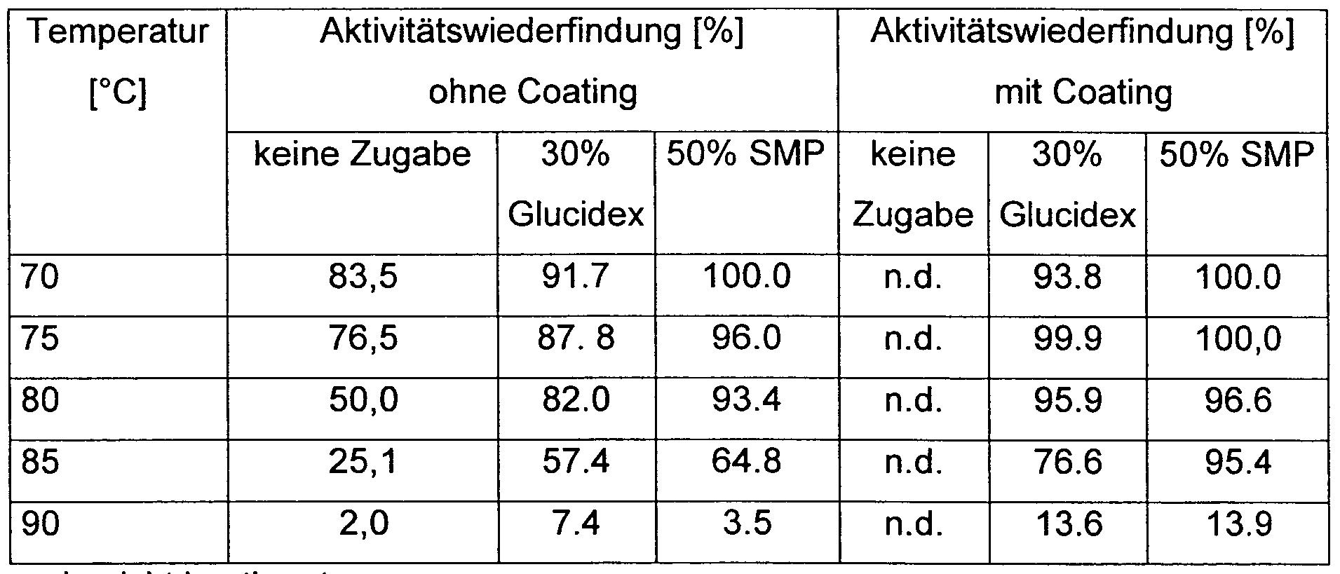 Tolle Drahtseilscheibenblöcke Fotos - Der Schaltplan - triangre.info