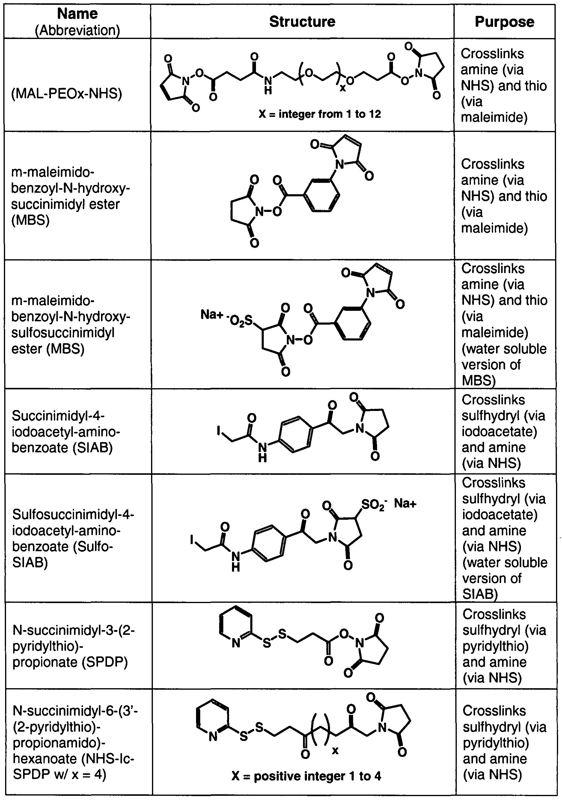 Patent wo2008079185a2 pesticide biomarker google patentsuche figure imgf0000890001 nvjuhfo Choice Image