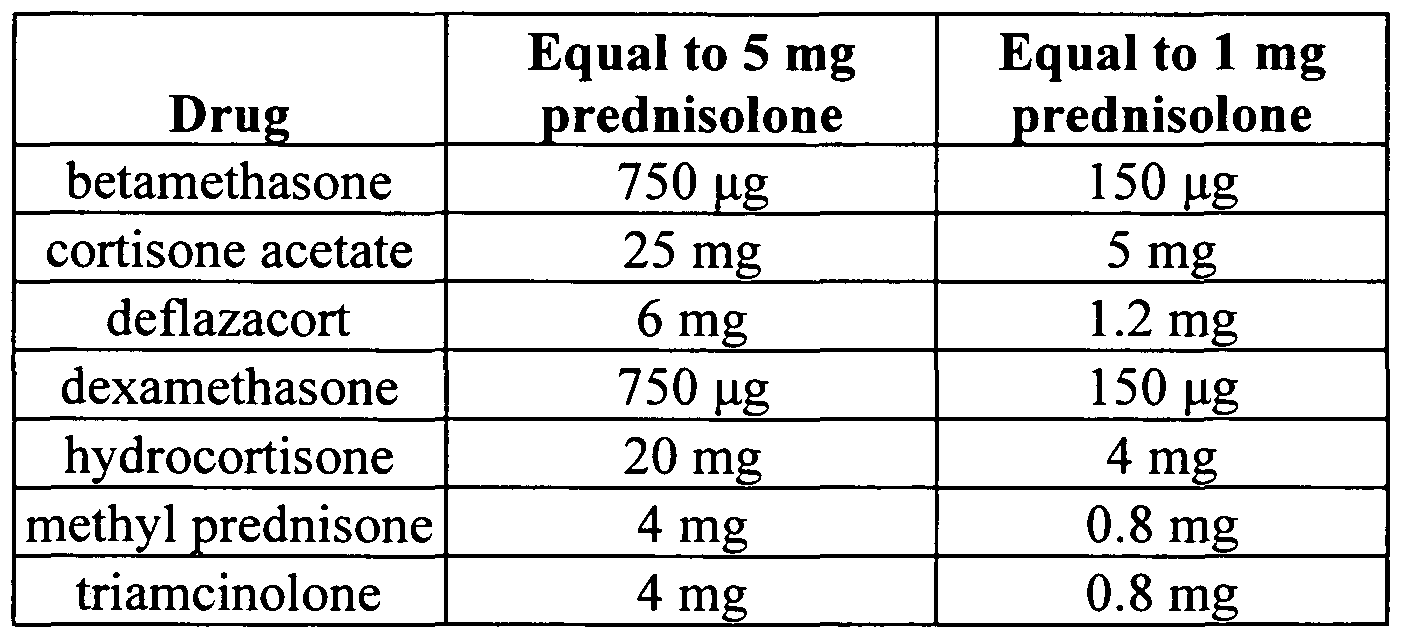 side effects from taking prednisone