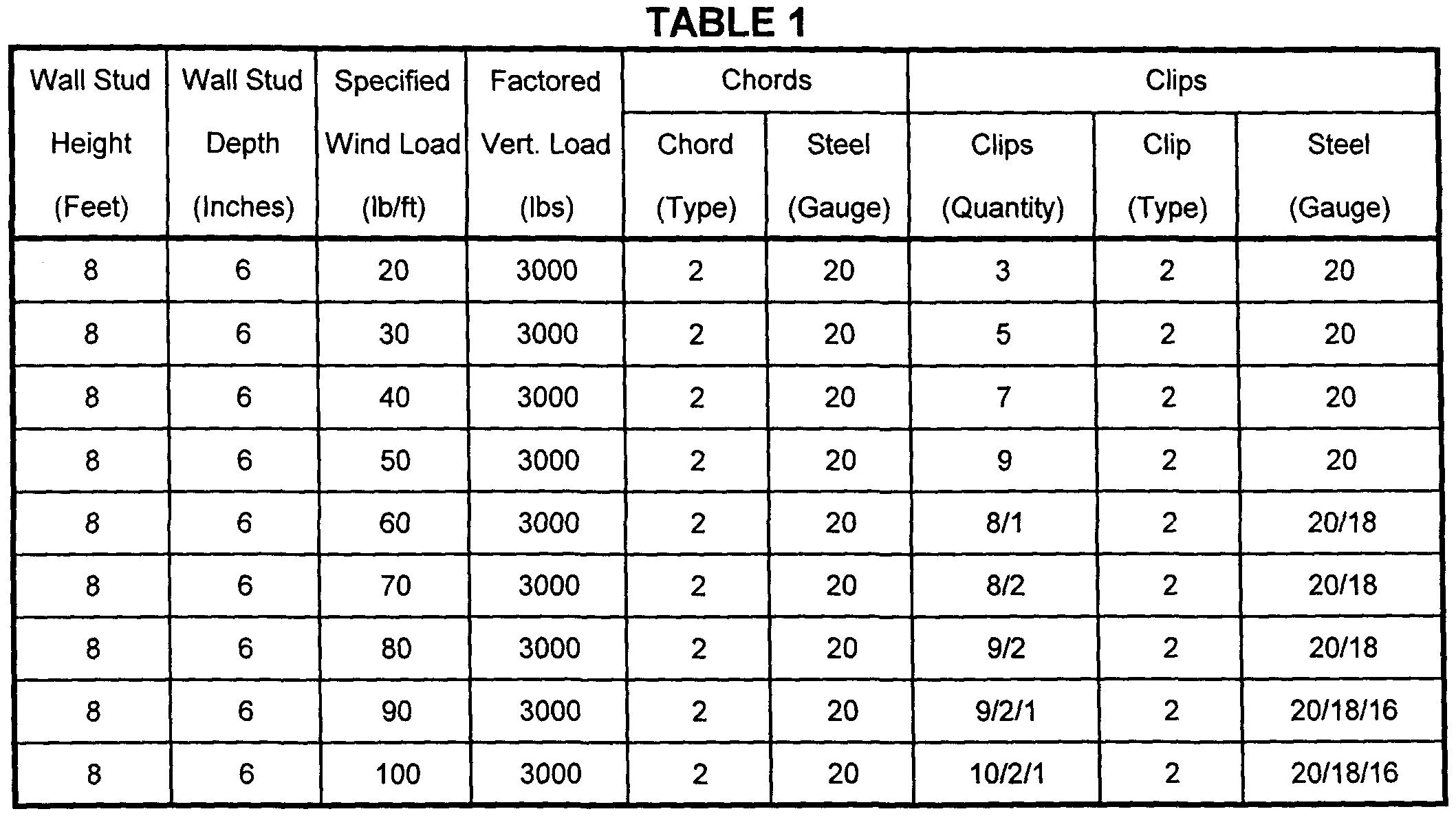 Steel Floor Truss Span Chart Meze Blog