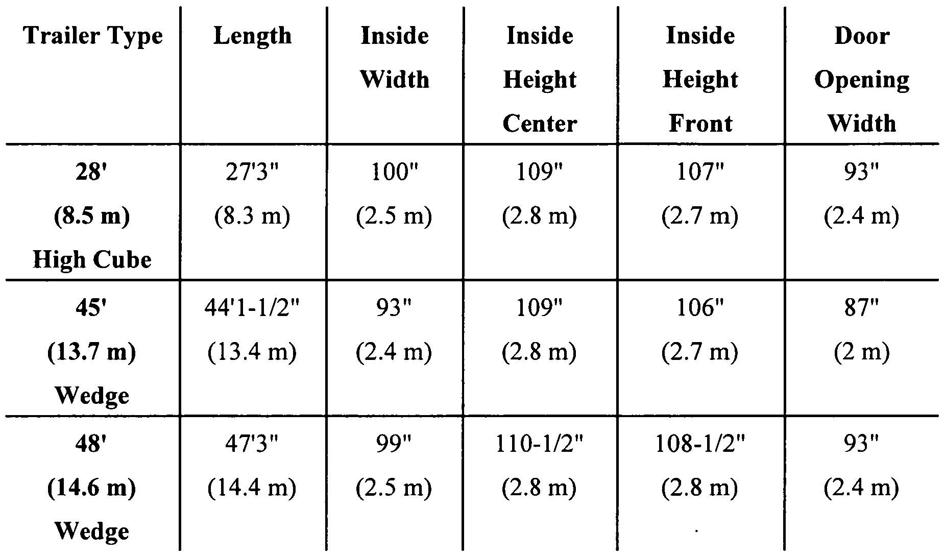 Tractor Trailer Interior Dimensions