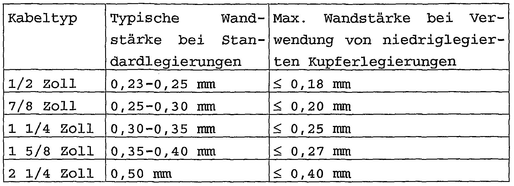 Erfreut Schaltplan Für 1 4 Zoll Bilder - Schaltplan Serie Circuit ...