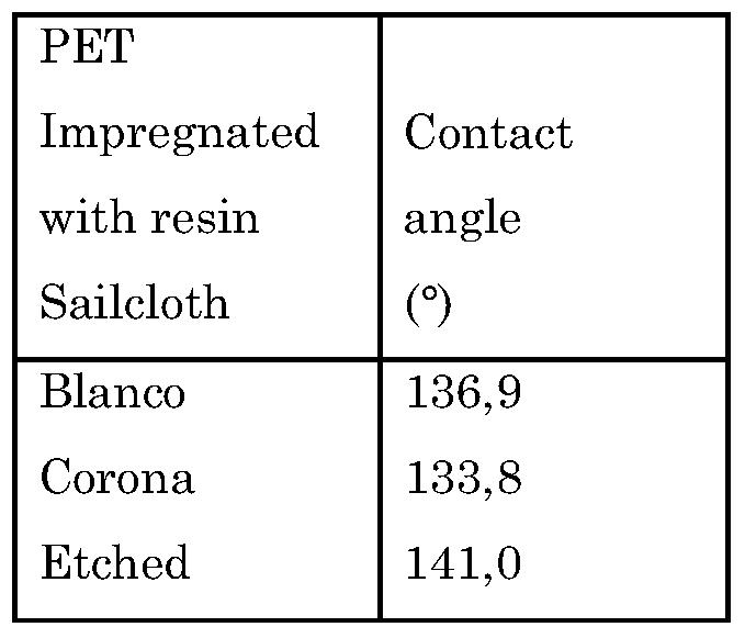The Basic Nylon Patent Application 47