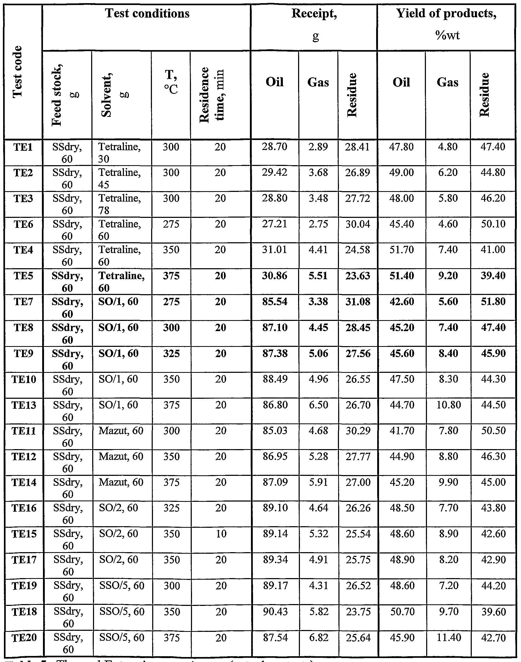 Wo2009083985a2 process for the treatment of organic waste and figure imgf0000220001 nvjuhfo Image collections