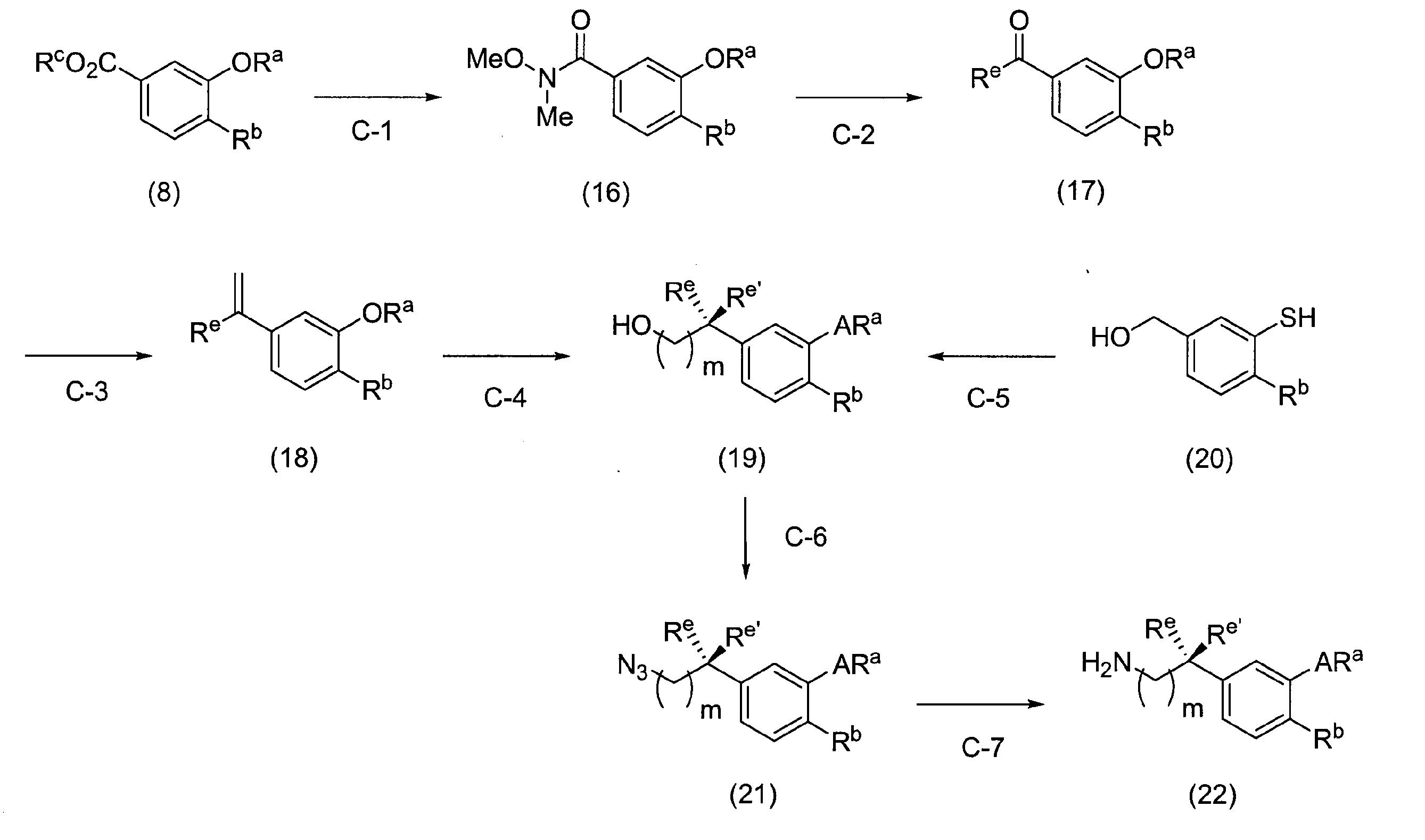 WO2009147843A1 - ヒトデオキシウリジントリホスファターゼ阻害活性を有する新規ウラシル化合物又はその塩         - Google PatentsFamily