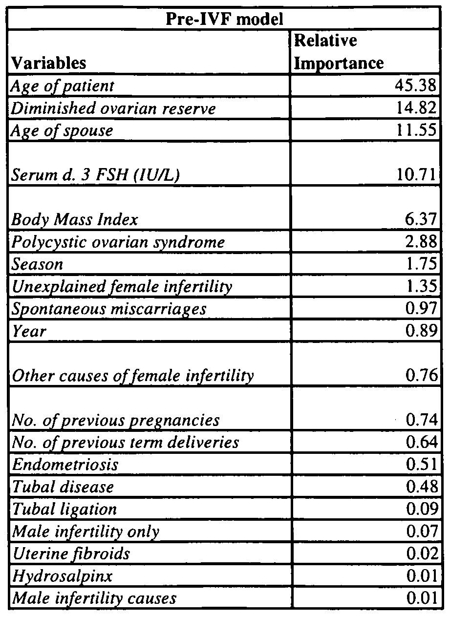 methods in the assessment of infertility Contraception, abortion, and infertility c hapter  • compare the various methods of contraception  nursing diagnoses reflect analysis of the assessment find-ings examples of nursing diagnoses that may emerge re-garding contraception include those listed.