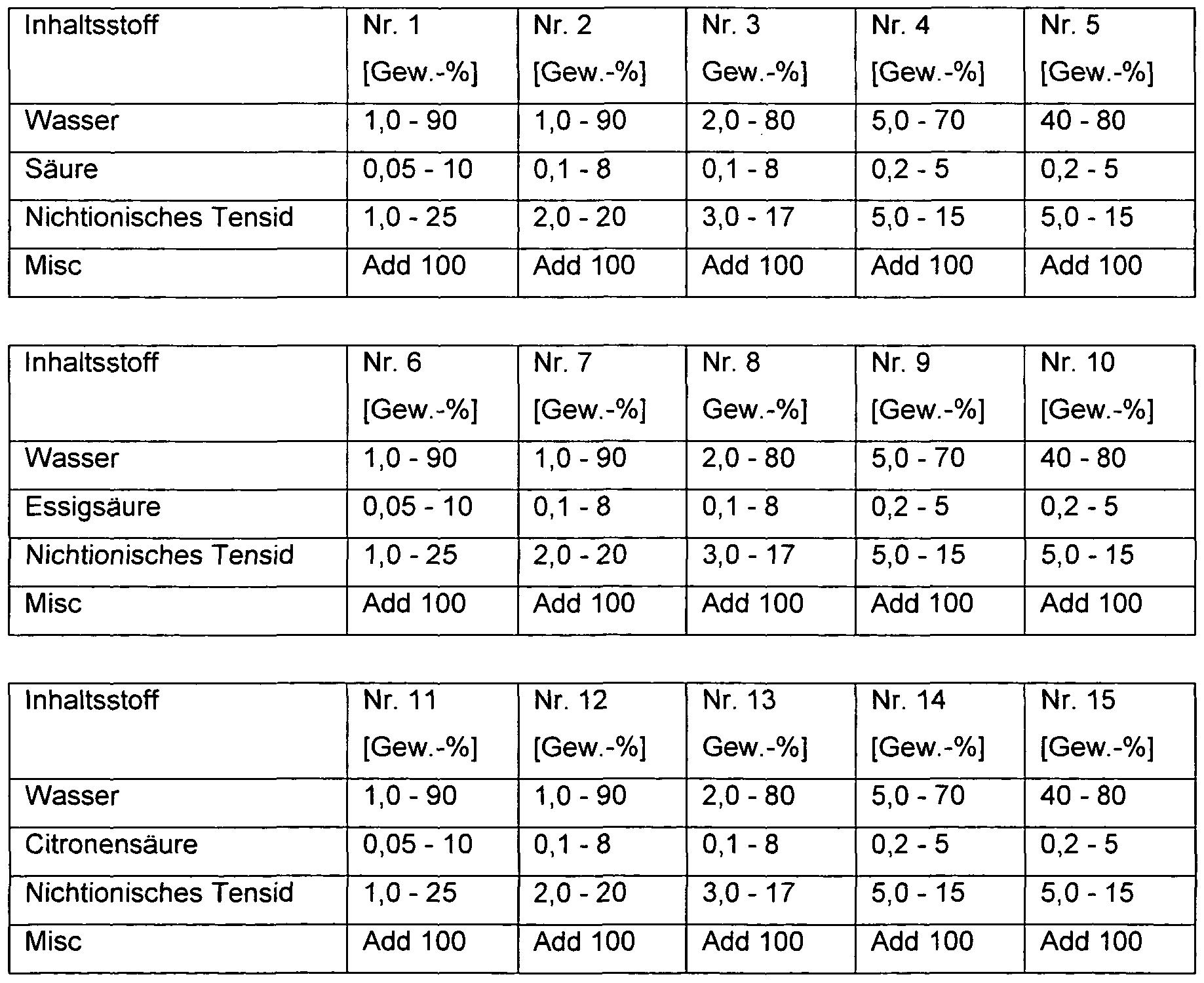 Aeg Lavamat Fehlercode Liste