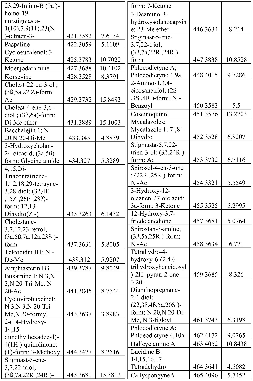 Patent WO2010009091A2 - Anti-inflammatory and anti-allergy ...