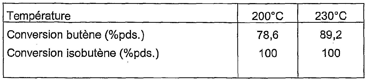 Patent WO2010015732A1 - Catalyseur comprenant au moins une zeolithe izm-2 et son utilisation ...