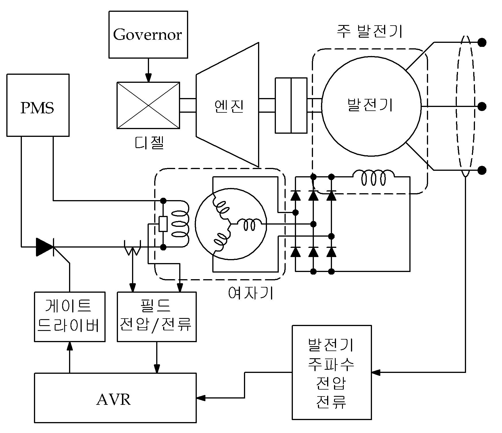 patent wo2010032954a2