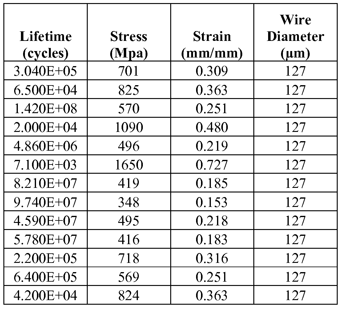 Magnificent Wire Rope Slings Capacity Charts Metric Tons Photos ...