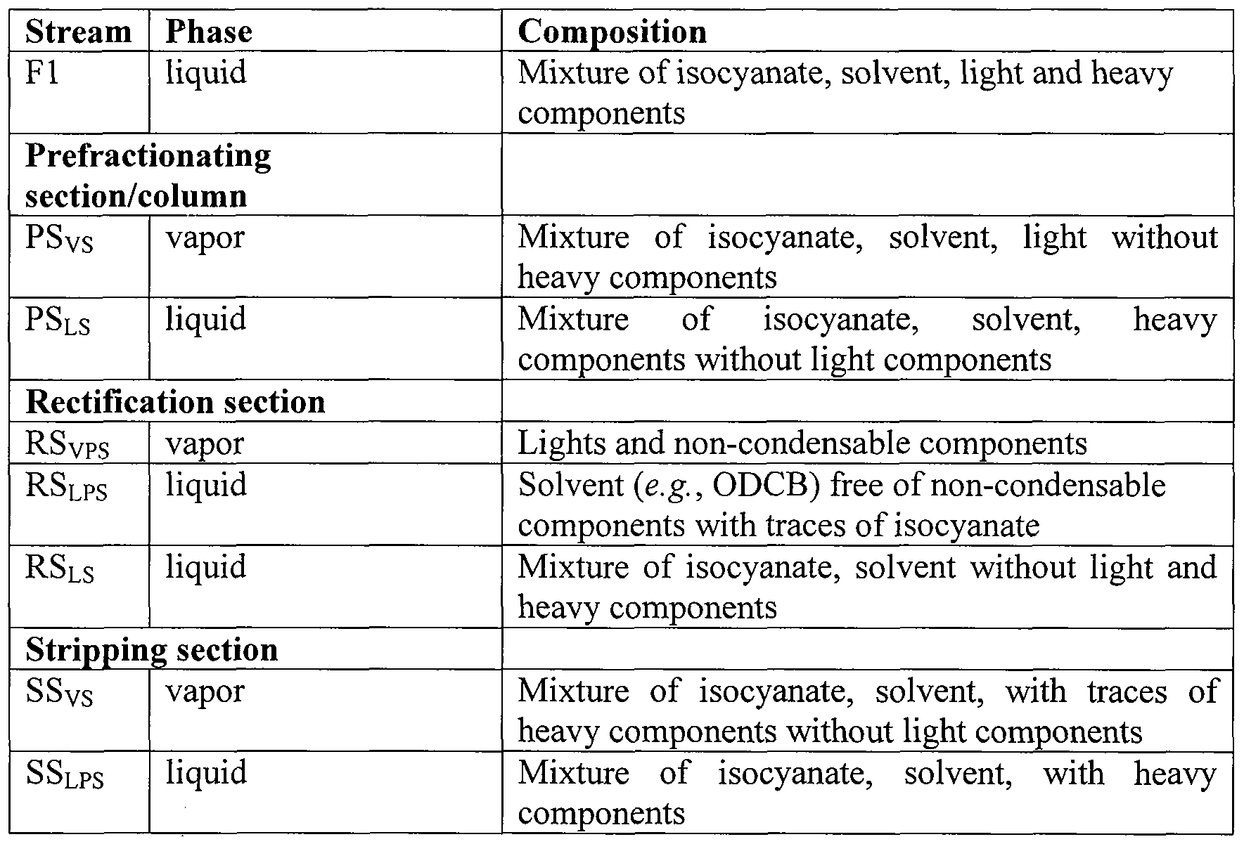 purification of a mixture Matter - 02 separation of mixtures in a mixture, since the constituent substances do not lose their identity, they can be separated easily by physical methods, taking advantage of the differences in their physical properties.