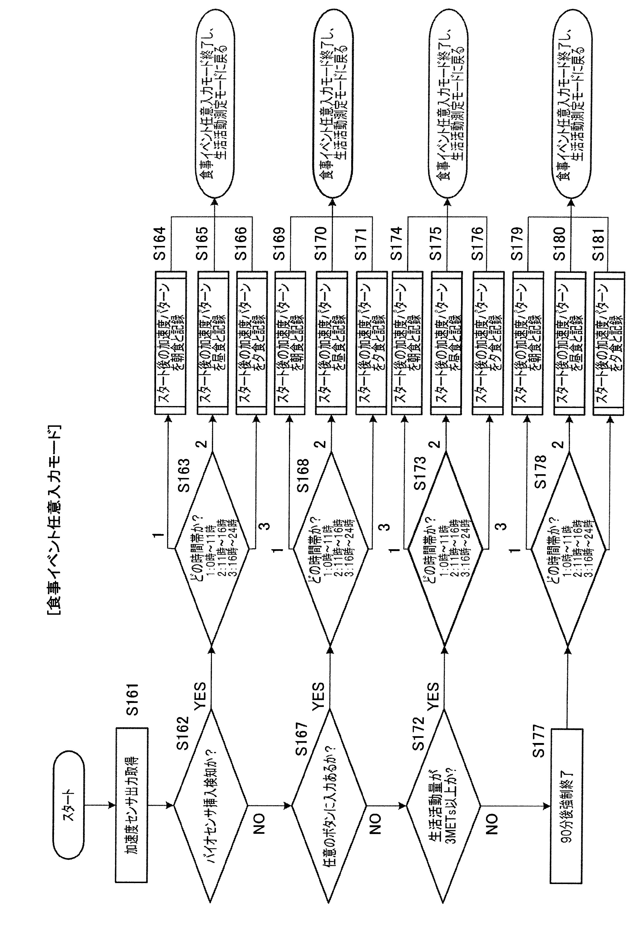patent wo2010052849a1