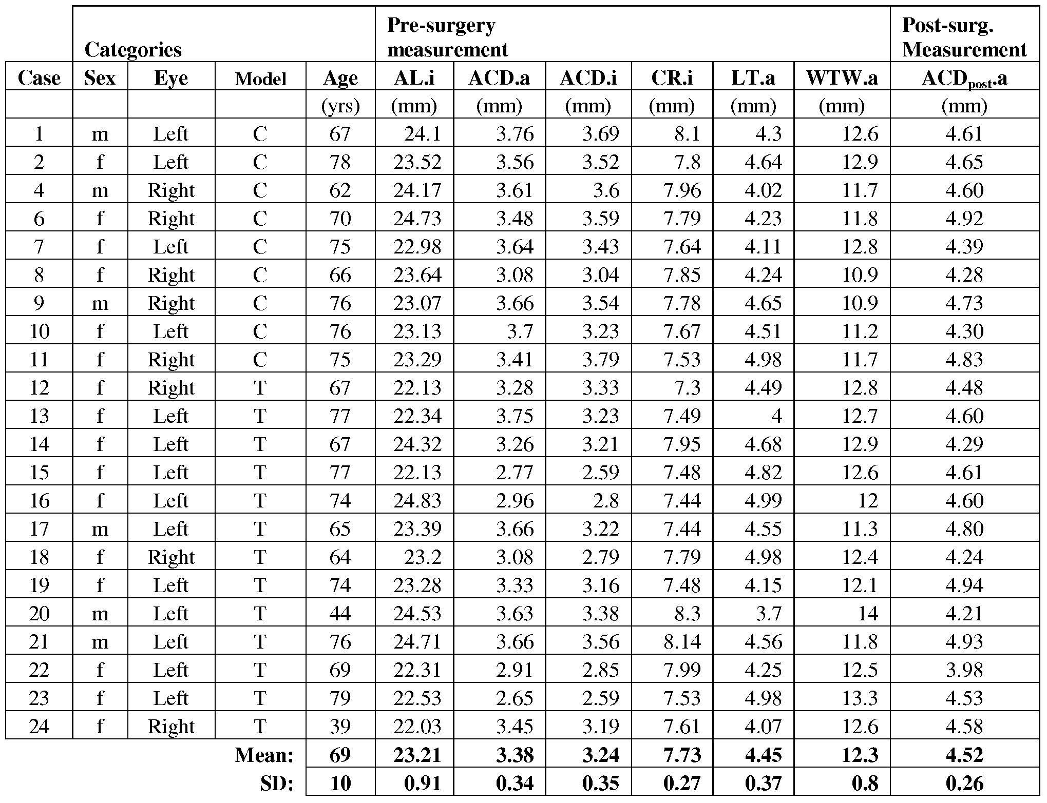 Glasses prescription to contacts conversion best glasses 2017 faq for vision improvement by hormetism getting stronger geenschuldenfo Choice Image