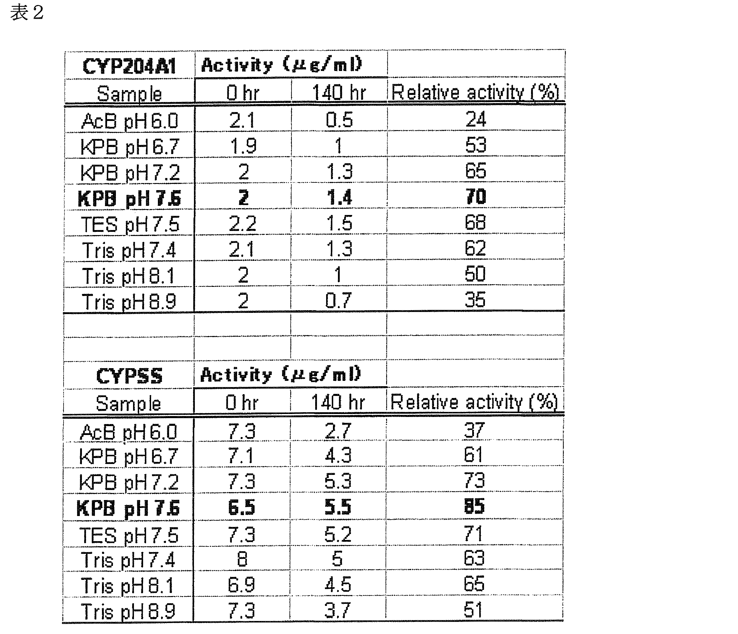 WO2010079594A1 - ステロール側鎖切断酵素蛋白質およびその利用         - Google PatentsFamily