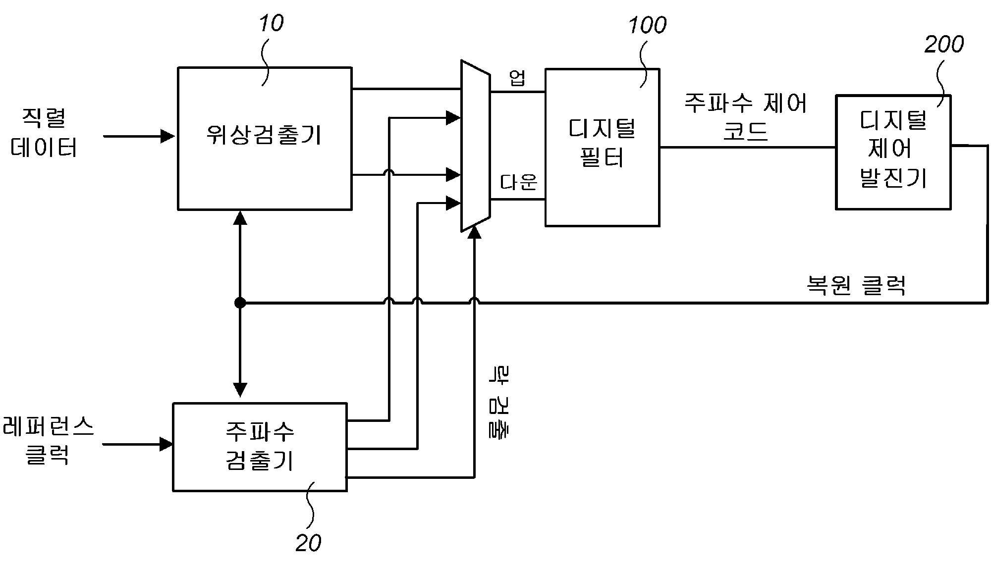 Pll Digital Tuning Auto Electrical Wiring Diagram Saa1057 Synthesized Fm Transmitter Patent Wo2010085008a1