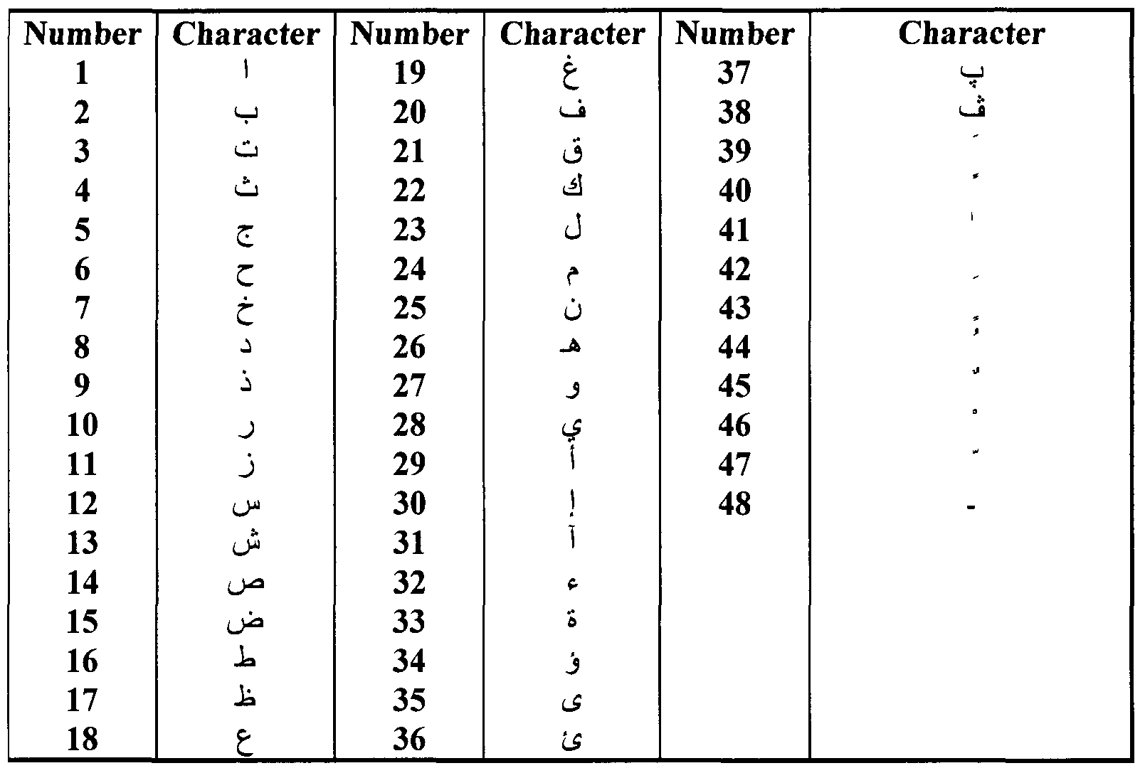 Patent WO A1 Keyboard for languages based on the arabic
